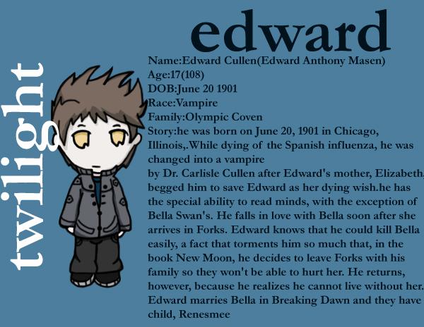 Edward_Cullen_profile_edit_by_XoriginalJinX